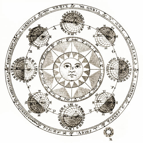 How to find out my moon sign